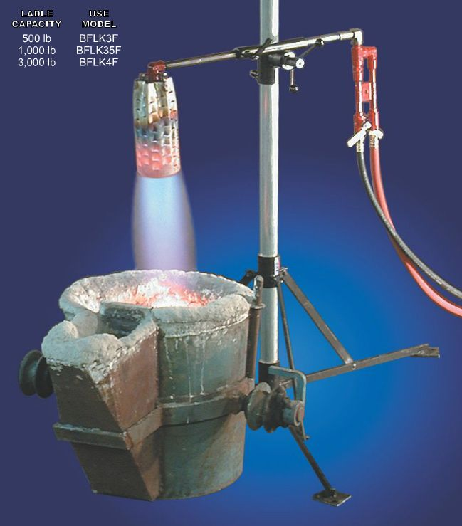 Foundry Torch